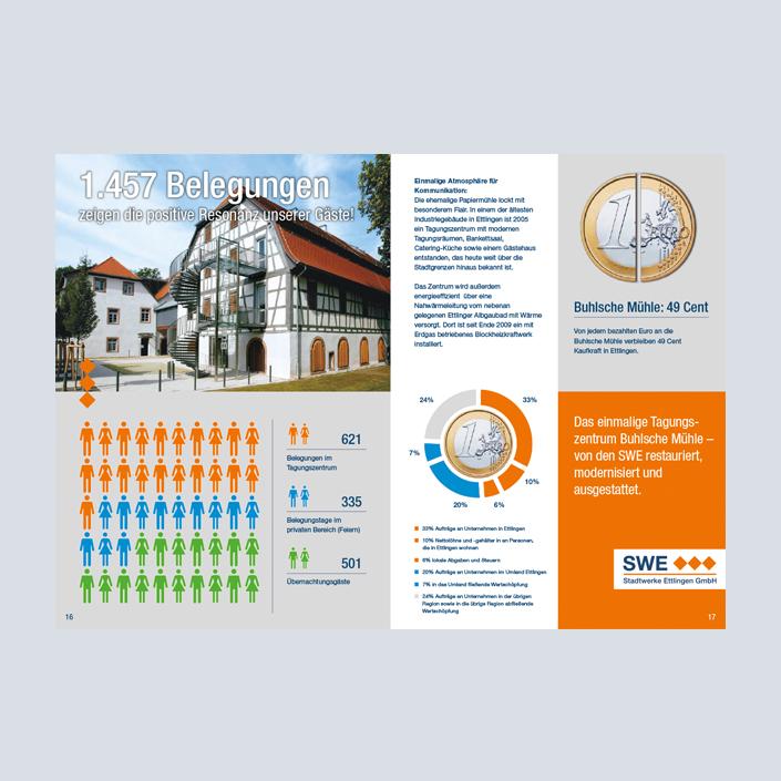 Stadtwerke Ettlingen Standortbericht Innenseite Belegungen
